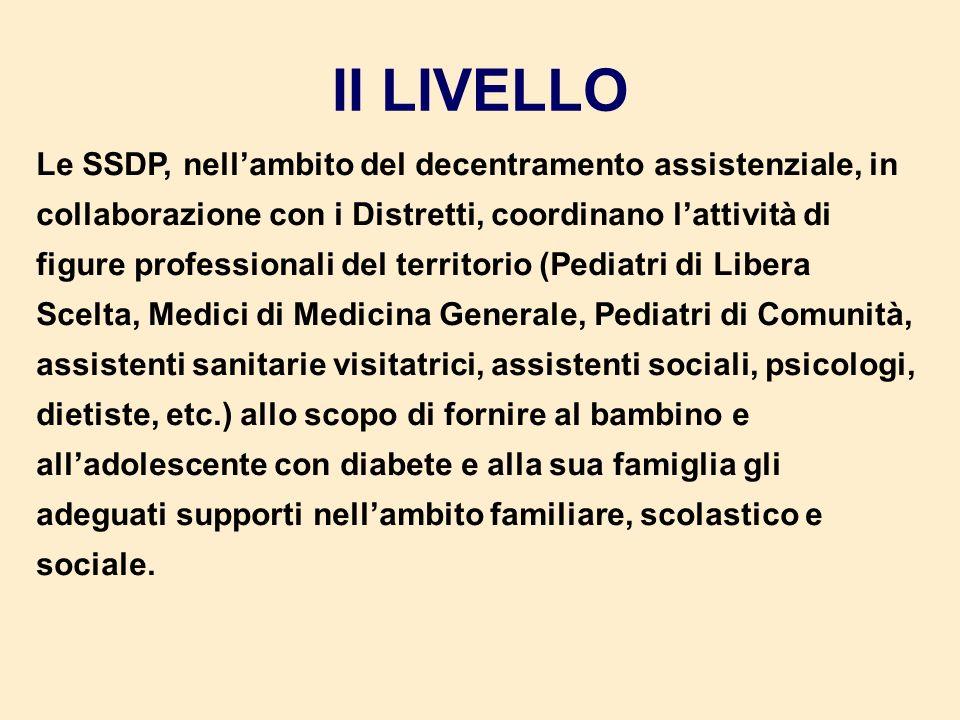 II LIVELLO Le SSDP, nellambito del decentramento assistenziale, in collaborazione con i Distretti, coordinano lattività di figure professionali del te