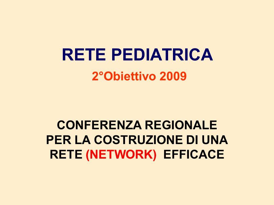 RETE PEDIATRICA 2°Obiettivo 2009 CONFERENZA REGIONALE PER LA COSTRUZIONE DI UNA RETE (NETWORK) EFFICACE