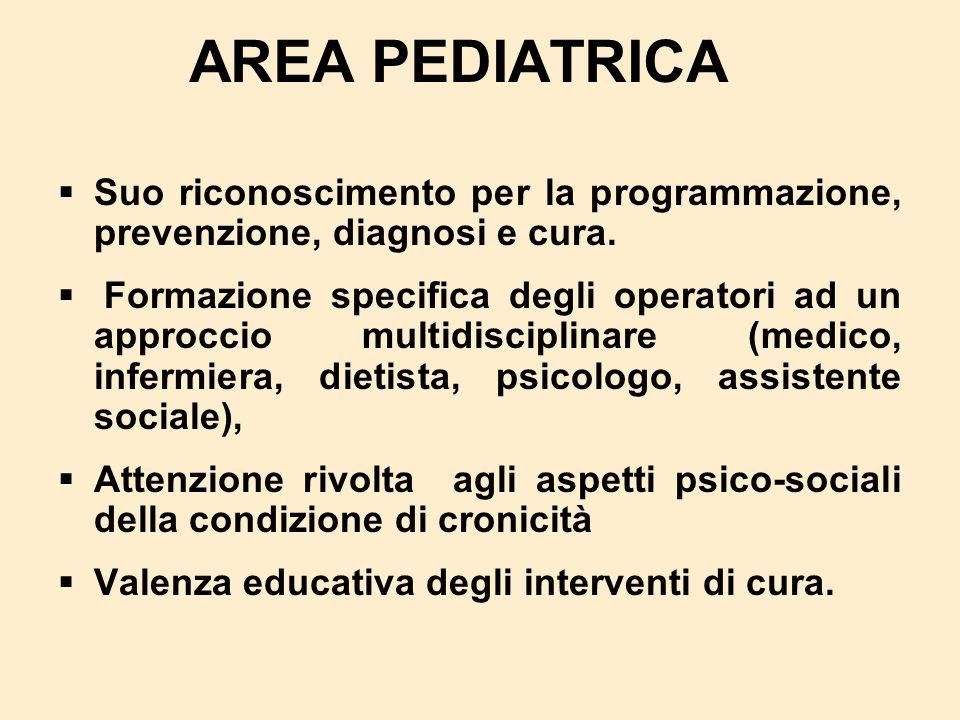 AREA PEDIATRICA Suo riconoscimento per la programmazione, prevenzione, diagnosi e cura. Formazione specifica degli operatori ad un approccio multidisc
