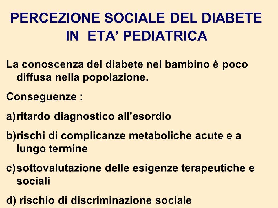 PERCEZIONE SOCIALE DEL DIABETE IN ETA PEDIATRICA La conoscenza del diabete nel bambino è poco diffusa nella popolazione. Conseguenze : a)ritardo diagn
