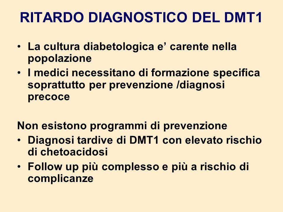 AREA PEDIATRICA Suo riconoscimento per la programmazione, prevenzione, diagnosi e cura.