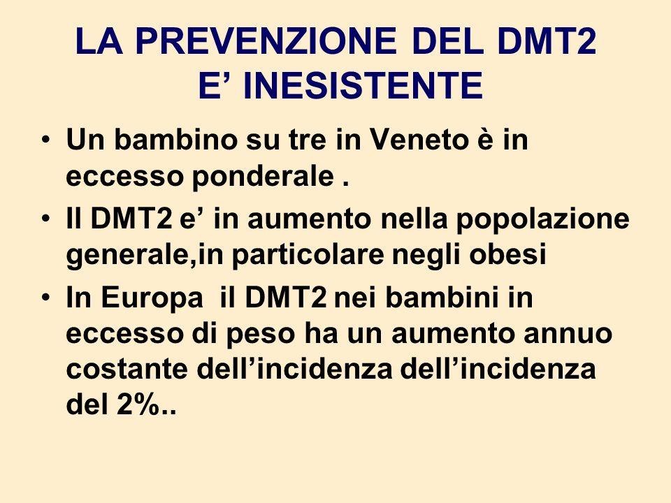 LA PREVENZIONE DEL DMT2 E INESISTENTE Un bambino su tre in Veneto è in eccesso ponderale. Il DMT2 e in aumento nella popolazione generale,in particola
