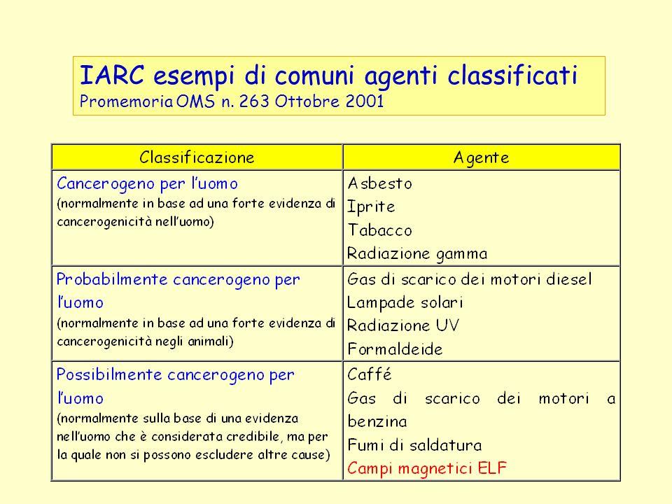 IARC esempi di comuni agenti classificati Promemoria OMS n. 263 Ottobre 2001