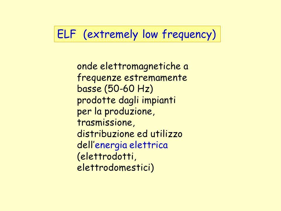 onde elettromagnetiche a frequenze estremamente basse (50-60 Hz) prodotte dagli impianti per la produzione, trasmissione, distribuzione ed utilizzo de