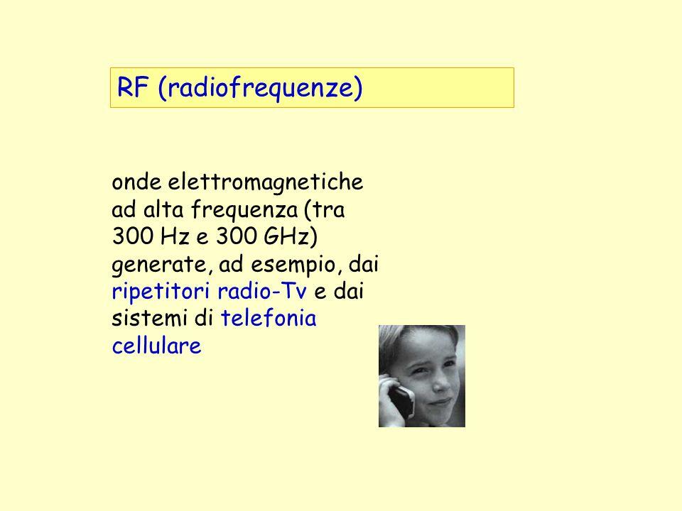 onde elettromagnetiche ad alta frequenza (tra 300 Hz e 300 GHz) generate, ad esempio, dai ripetitori radio-Tv e dai sistemi di telefonia cellulare RF