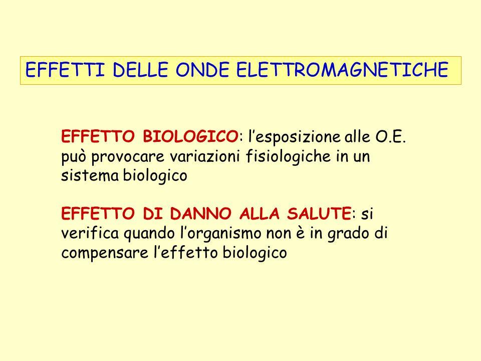 EFFETTI DELLE ONDE ELETTROMAGNETICHE EFFETTO BIOLOGICO: lesposizione alle O.E. può provocare variazioni fisiologiche in un sistema biologico EFFETTO D
