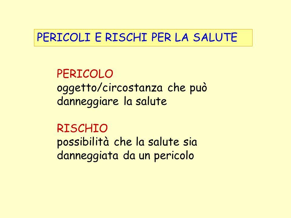 Limiti di esposizione per la protezione della popolazione I limiti di esposizione per la protezione della popolazione da possibili effetti a lungo termine in Italia sono regolamentati da legge, si basano su linee guida internazionali e risultano essere fra i più bassi in Europa (L.36/01 e DPCM dell 8/7/03, G.U.
