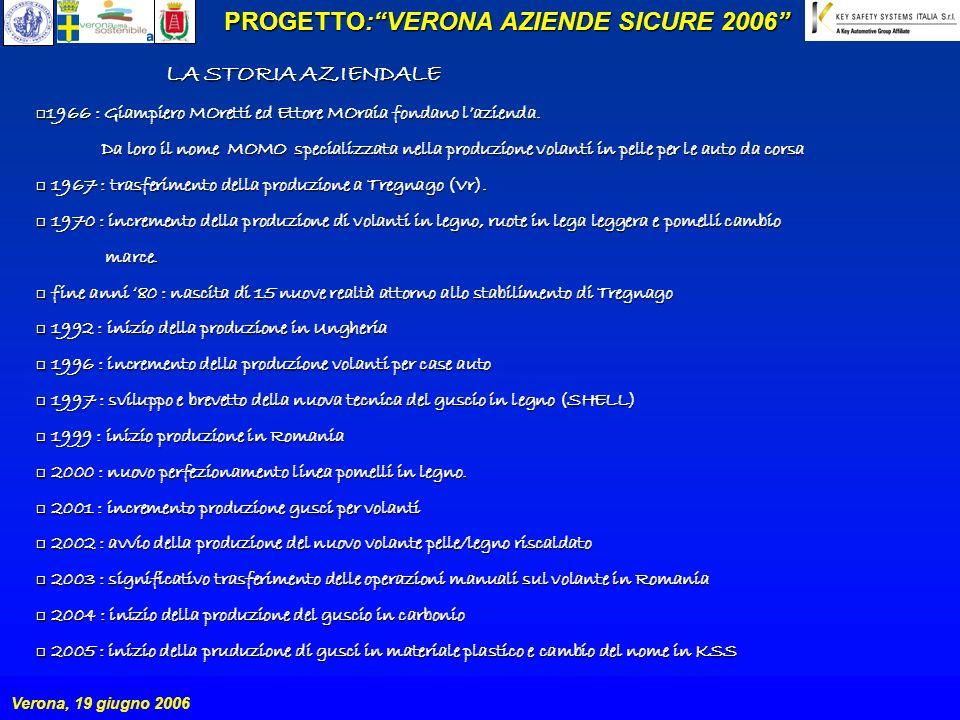 2 PROGETTO:VERONA AZIENDE SICURE 2006 Verona, 19 giugno 2006 LA STORIA AZIENDALE LA STORIA AZIENDALE o 1966 : Giampiero MOretti ed Ettore MOraia fonda