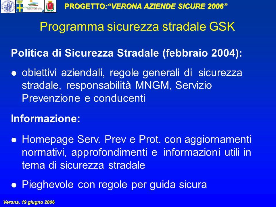 PROGETTO:VERONA AZIENDE SICURE 2006 Verona, 19 giugno 2006 Politica di Sicurezza Stradale (febbraio 2004): obiettivi aziendali, regole generali di sic