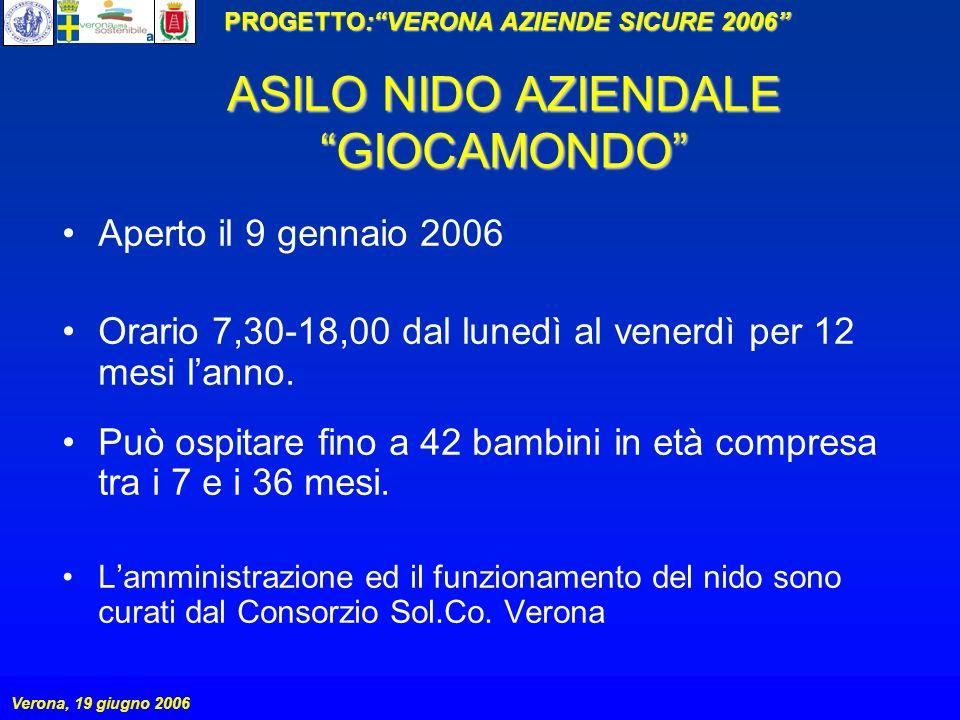 PROGETTO:VERONA AZIENDE SICURE 2006 Verona, 19 giugno 2006 ASILO NIDO AZIENDALE GIOCAMONDO Aperto il 9 gennaio 2006 Orario 7,30-18,00 dal lunedì al ve