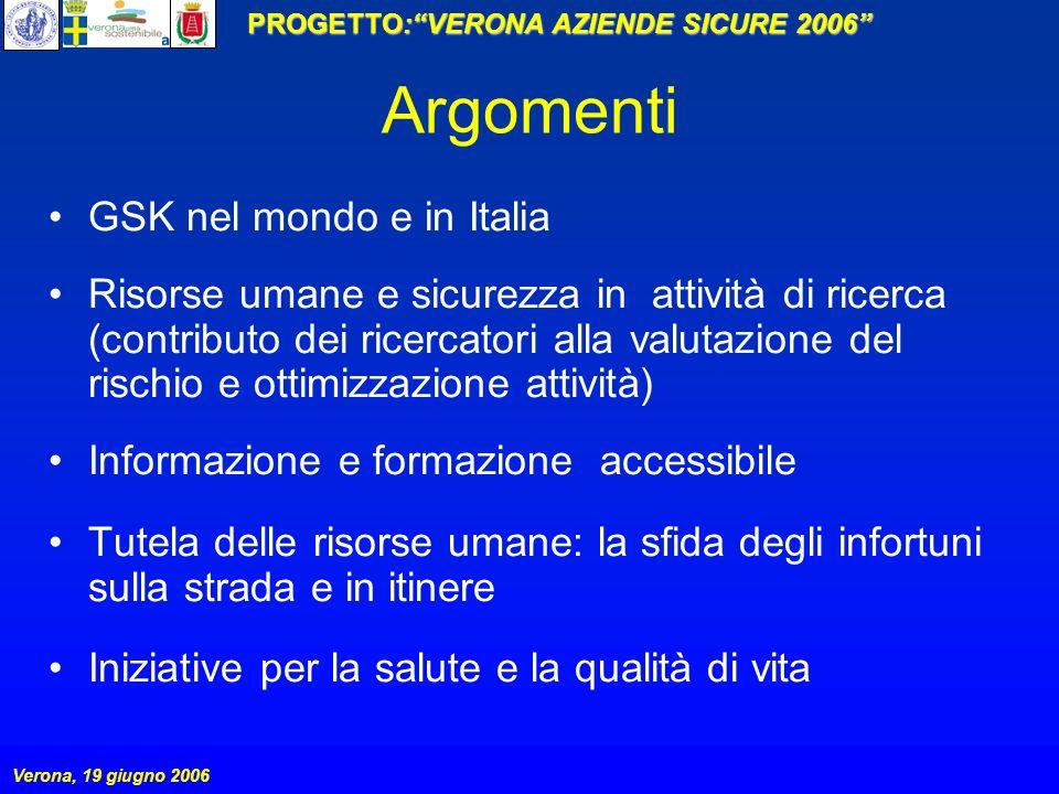 PROGETTO:VERONA AZIENDE SICURE 2006 Verona, 19 giugno 2006 GlaxoSmithKline nel mondo Quotata a Londra e New York con capitalizzazione di borsa di 128 Miliardi al 31-12-2005 Oltre 100.000 dipendenti di cui: 15.000 ricercatori, in 20 centri, in 9 paesi 4.700 Milioni investiti in R&D (14,5% del fatturato) 32.000 persone in produzione, in 80 impianti, in 37 Paesi 1.400 prodotti in oltre 160 mercati