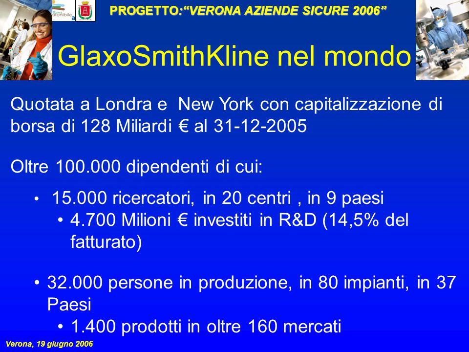 PROGETTO:VERONA AZIENDE SICURE 2006 Verona, 19 giugno 2006 GlaxoSmithKline nel mondo Quotata a Londra e New York con capitalizzazione di borsa di 128