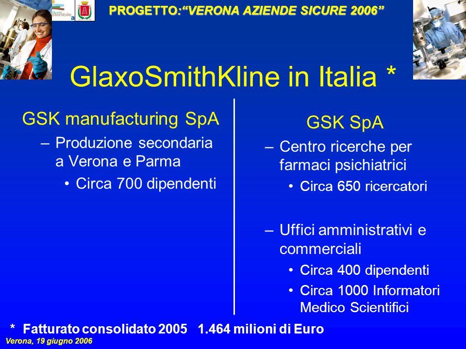 PROGETTO:VERONA AZIENDE SICURE 2006 Verona, 19 giugno 2006 GSK manufacturing SpA –Produzione secondaria a Verona e Parma Circa 700 dipendenti GSK SpA