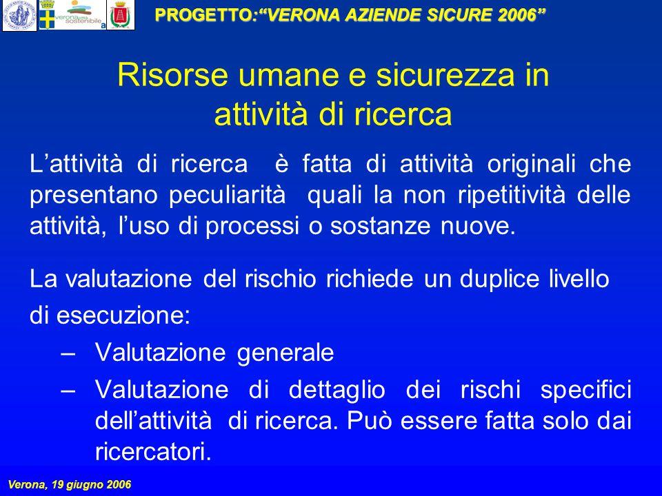 PROGETTO:VERONA AZIENDE SICURE 2006 Verona, 19 giugno 2006 Risorse umane e sicurezza in attività di ricerca Lattività di ricerca è fatta di attività o