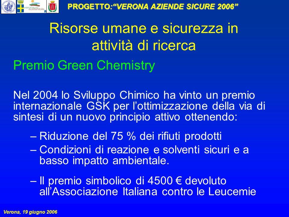 PROGETTO:VERONA AZIENDE SICURE 2006 Verona, 19 giugno 2006 Premio Green Chemistry Nel 2004 lo Sviluppo Chimico ha vinto un premio internazionale GSK p