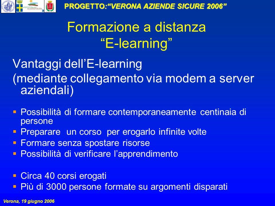 PROGETTO:VERONA AZIENDE SICURE 2006 Verona, 19 giugno 2006 Formazione a distanza E-learning Vantaggi dellE-learning (mediante collegamento via modem a
