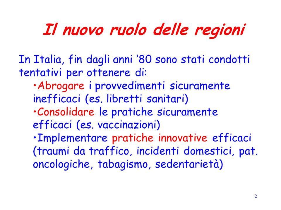 2 Il nuovo ruolo delle regioni In Italia, fin dagli anni 80 sono stati condotti tentativi per ottenere di: Abrogare i provvedimenti sicuramente inefficaci (es.
