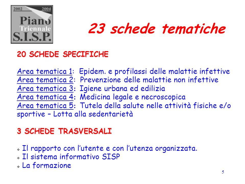 5 23 schede tematiche 20 SCHEDE SPECIFICHE Area tematica 1: Epidem.