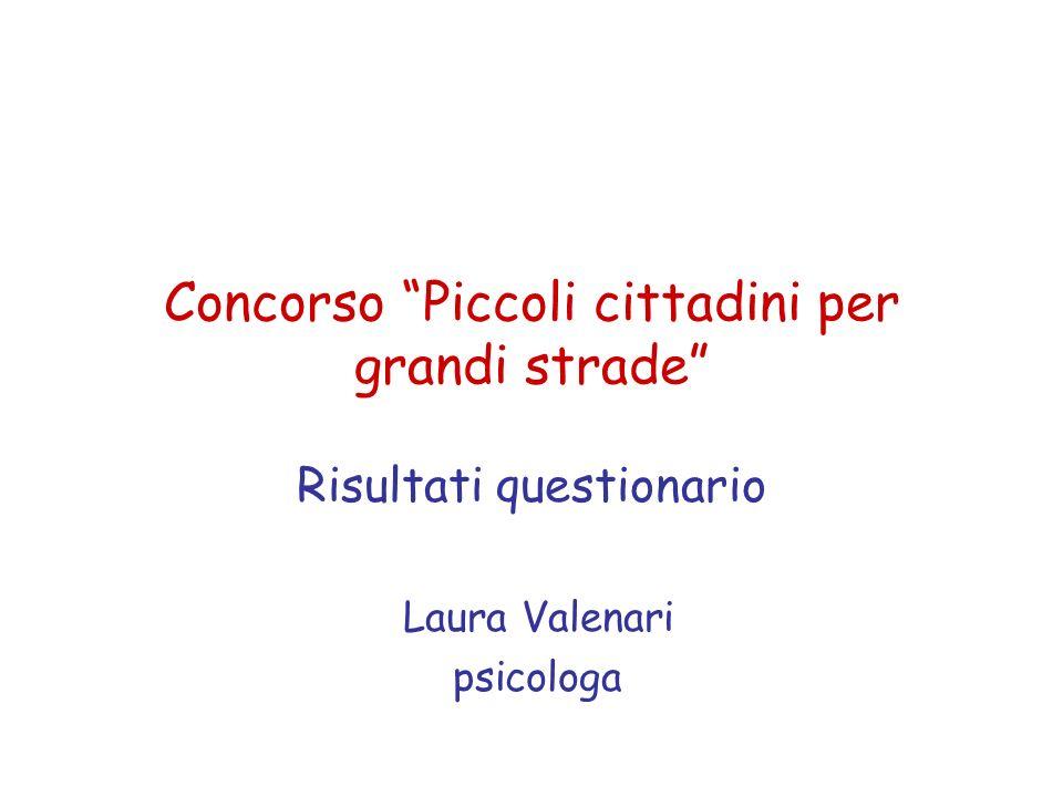 Concorso Piccoli cittadini per grandi strade Risultati questionario Laura Valenari psicologa