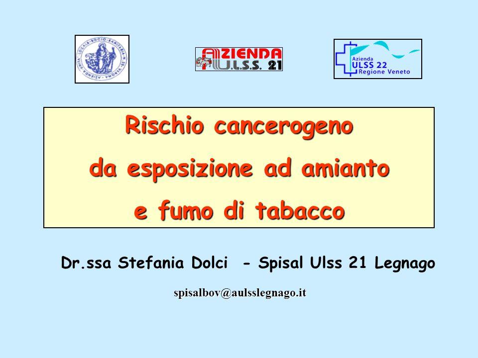Rischio cancerogeno da esposizione ad amianto e fumo di tabacco Dr.ssa Stefania Dolci - Spisal Ulss 21 Legnago spisalbov@aulsslegnago.it spisalbov@aul