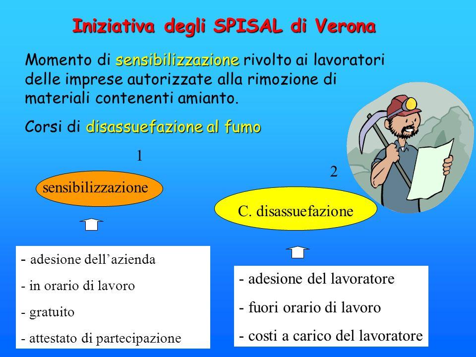 Iniziativa degli SPISAL di Verona sensibilizzazione Momento di sensibilizzazione rivolto ai lavoratori delle imprese autorizzate alla rimozione di mat