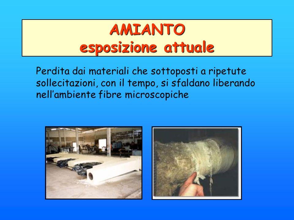 AMIANTO esposizione attuale Perdita dai materiali che sottoposti a ripetute sollecitazioni, con il tempo, si sfaldano liberando nellambiente fibre mic
