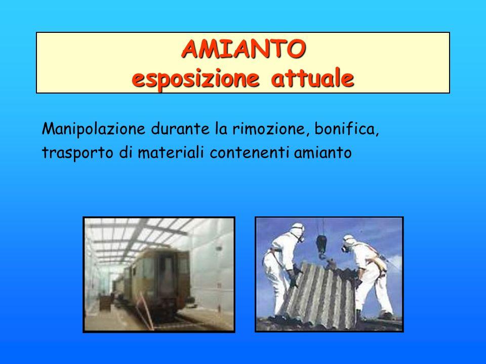AMIANTO esposizione attuale Manipolazione durante la rimozione, bonifica, trasporto di materiali contenenti amianto