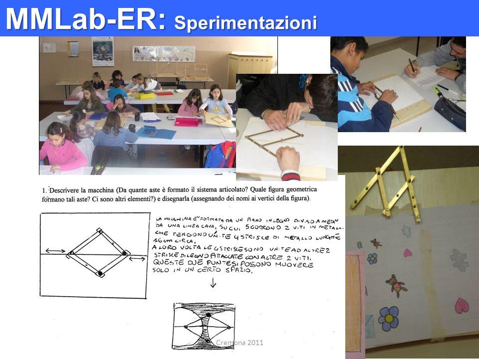 MMLab-ER: Sperimentazioni Cremona 2011