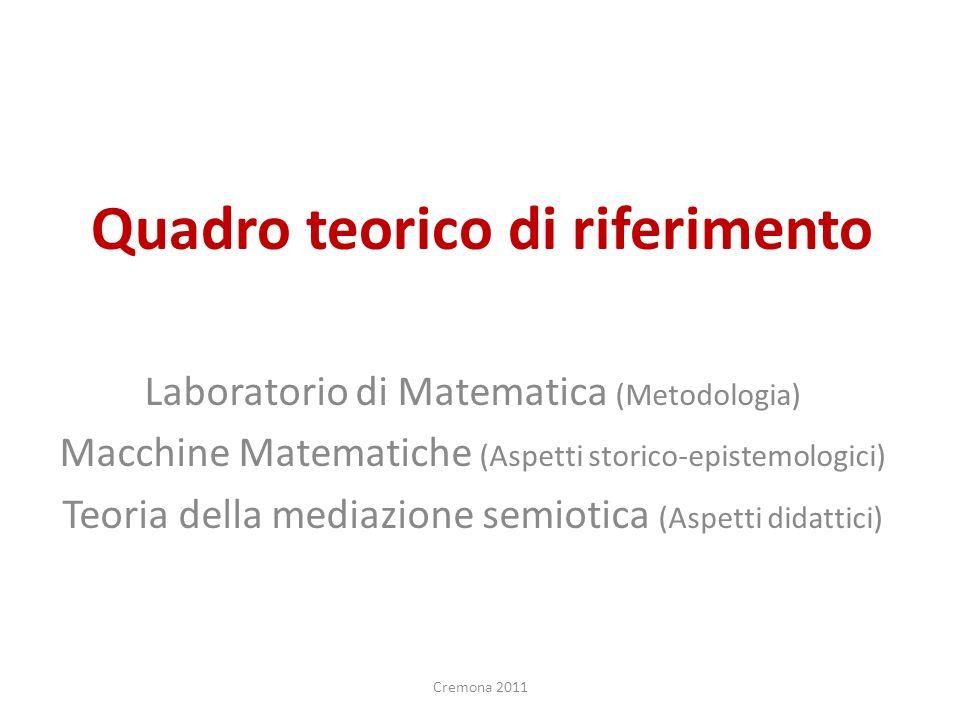 Quadro teorico di riferimento Laboratorio di Matematica (Metodologia) Macchine Matematiche (Aspetti storico-epistemologici) Teoria della mediazione se