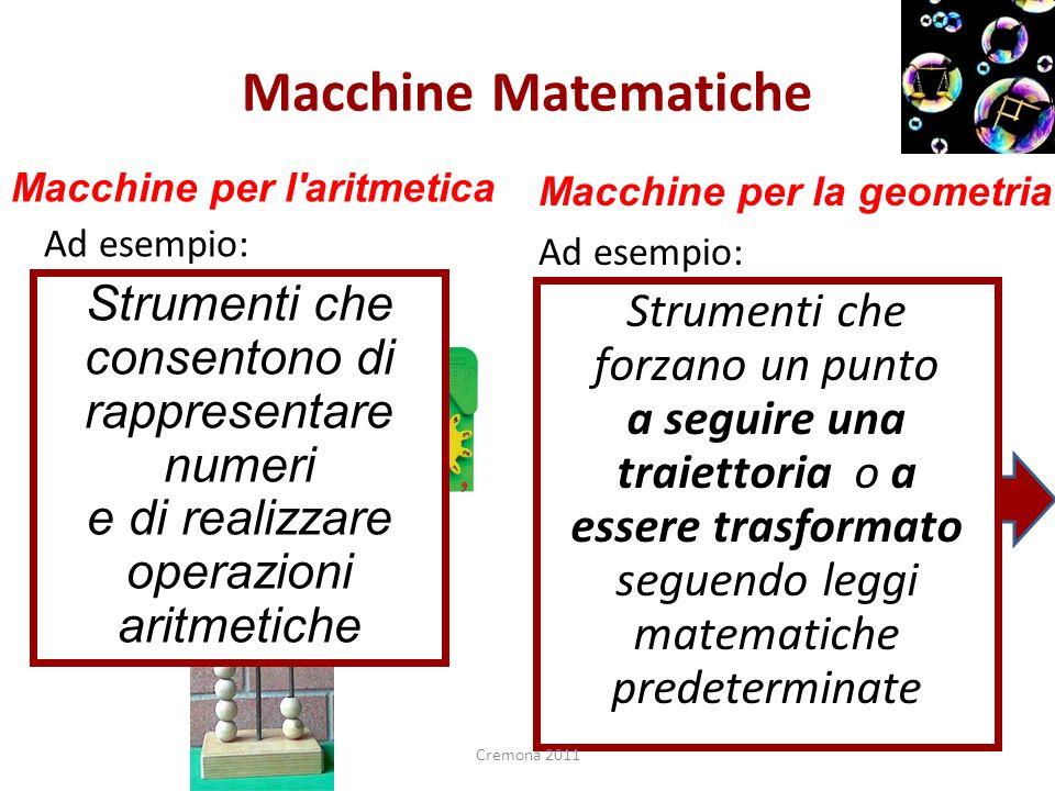 Macchine Matematiche Ad esempio: semplici calcolatrici meccaniche abaci Ad esempio: Il compasso Curvigrafi Pantografi Prospettografi Strumenti che con