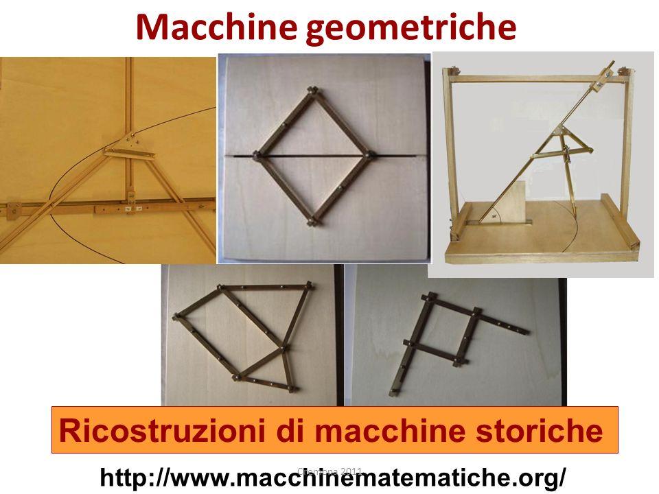 Macchine geometriche Ricostruzioni di macchine storiche http://www.macchinematematiche.org/ Cremona 2011