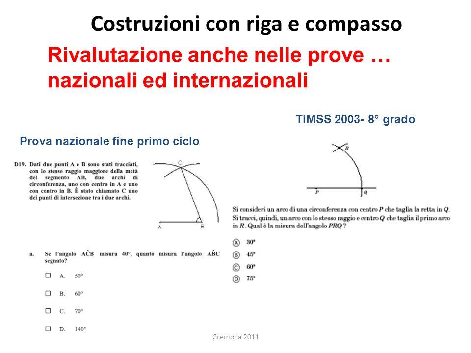 Costruzioni con riga e compasso TIMSS 2003- 8° grado Prova nazionale fine primo ciclo Cremona 2011 Rivalutazione anche nelle prove … nazionali ed inte