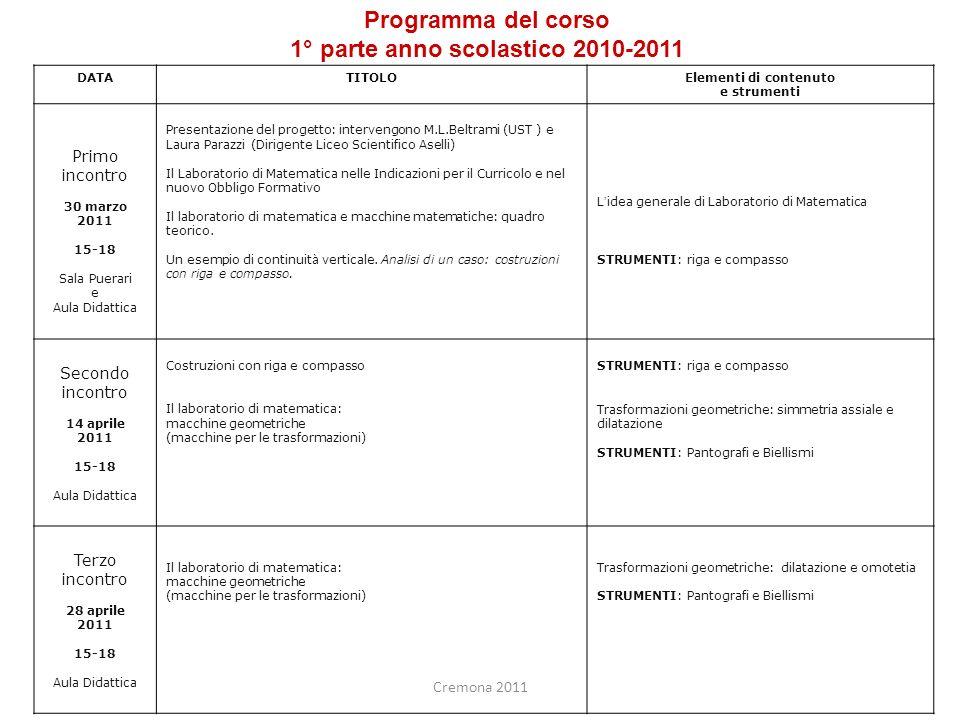 Quadro teorico di riferimento Laboratorio di Matematica (Metodologia) Macchine Matematiche (Aspetti storico-epistemologici) Teoria della mediazione semiotica (Aspetti didattici) Cremona 2011