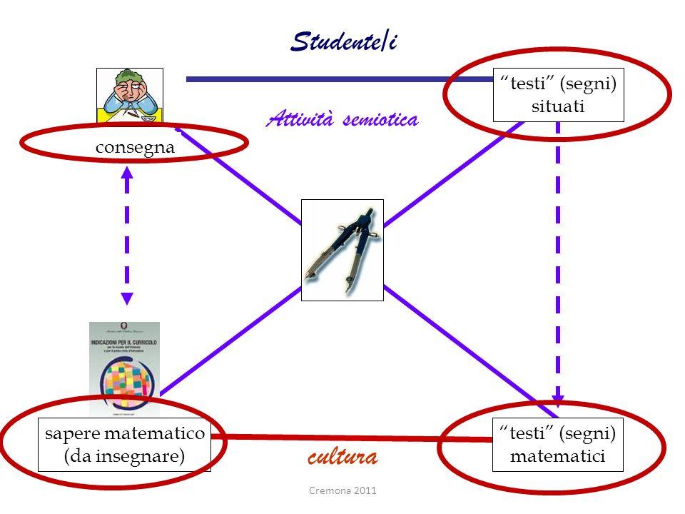 consegna Attività semiotica Studente/i cultura testi (segni) matematici testi (segni) situati sapere matematico (da insegnare) Cremona 2011