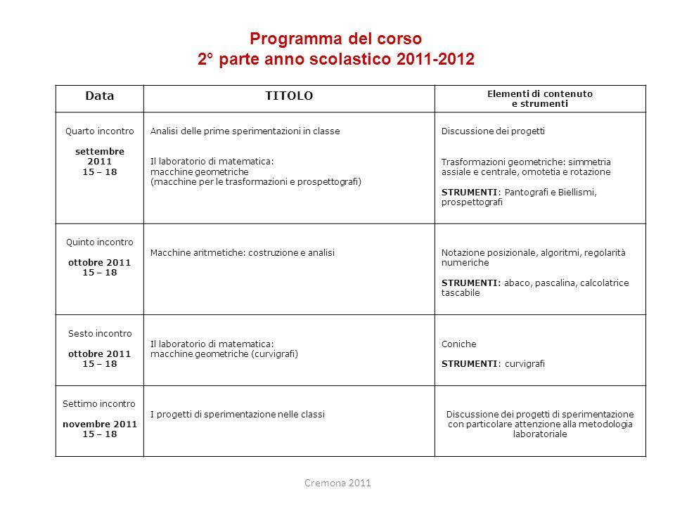 Programma del corso 2° parte anno scolastico 2011-2012 DataTITOLO Elementi di contenuto e strumenti Quarto incontro settembre 2011 15 – 18 Analisi del