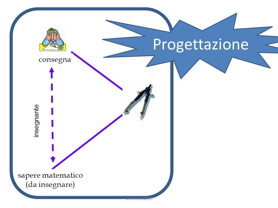 consegna sapere matematico (da insegnare) insegnante Progettazione Cremona 2011