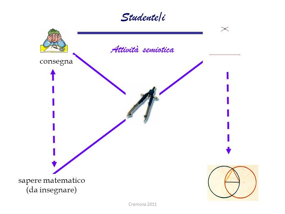 consegna Attività semiotica sapere matematico (da insegnare) testi (segni) matematici testi (segni) situati Studente/i Cremona 2011