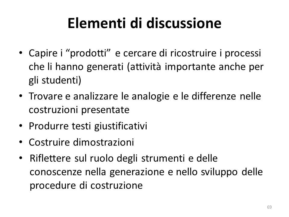 Elementi di discussione Capire i prodotti e cercare di ricostruire i processi che li hanno generati (attività importante anche per gli studenti) Trova