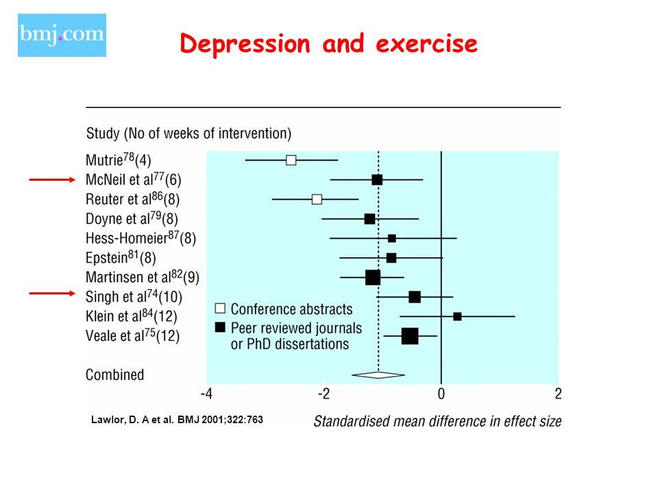Lawlor, D. A et al. BMJ 2001;322:763 Depression and exercise