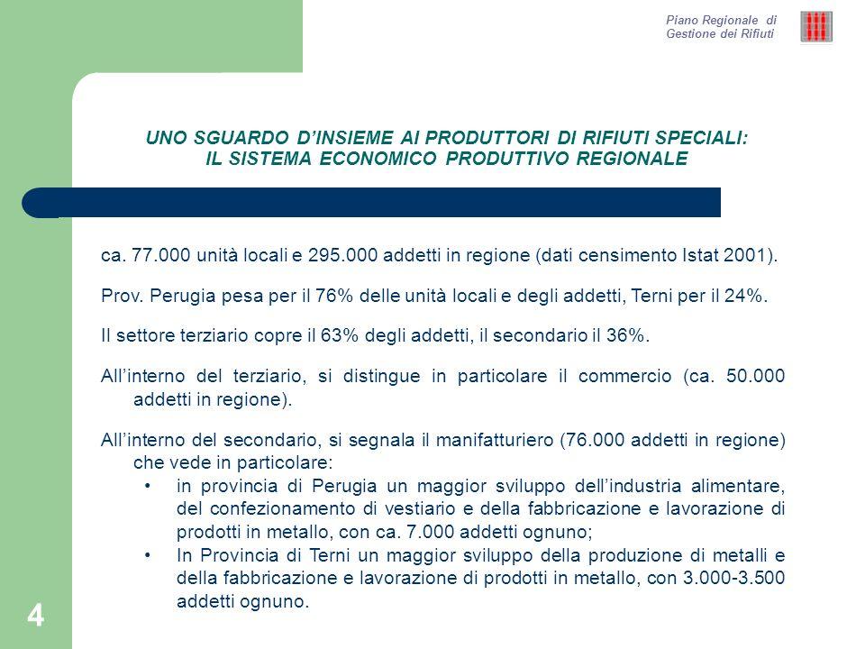 15 LA PRODUZIONE DI RIFIUTI SPECIALI IN PROVINCIA DI PERUGIA AL 2006 Piano Regionale di Gestione dei Rifiuti Produzione di rifiuti speciali in provincia di Perugia al 2006: ca.