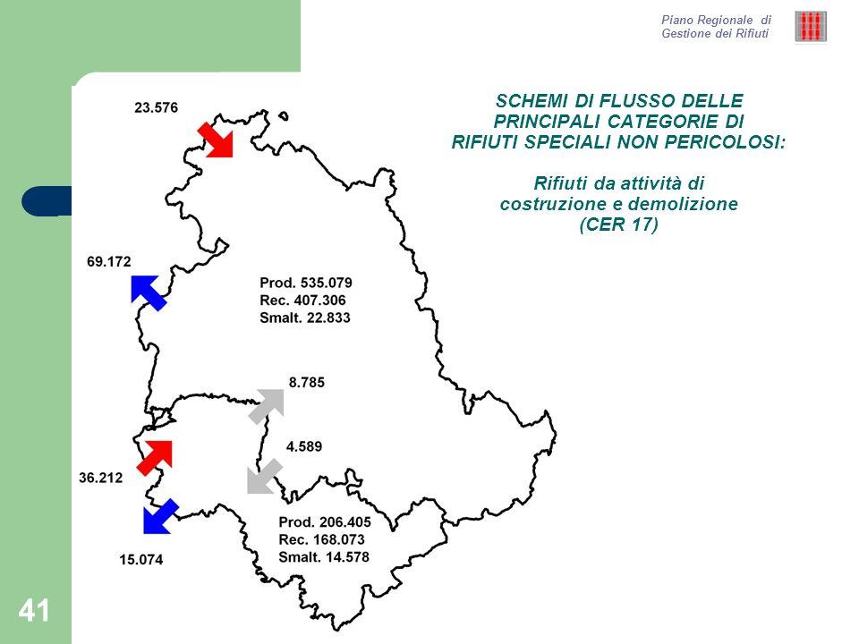 41 Piano Regionale di Gestione dei Rifiuti SCHEMI DI FLUSSO DELLE PRINCIPALI CATEGORIE DI RIFIUTI SPECIALI NON PERICOLOSI: Rifiuti da attività di costruzione e demolizione (CER 17)