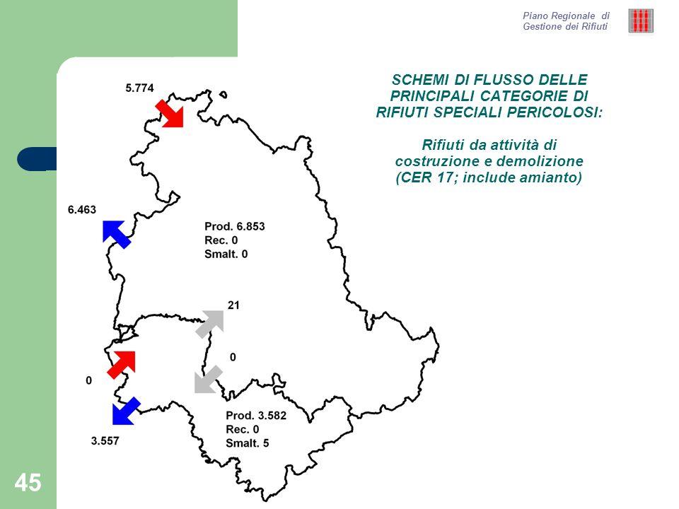 45 Piano Regionale di Gestione dei Rifiuti SCHEMI DI FLUSSO DELLE PRINCIPALI CATEGORIE DI RIFIUTI SPECIALI PERICOLOSI: Rifiuti da attività di costruzione e demolizione (CER 17; include amianto)