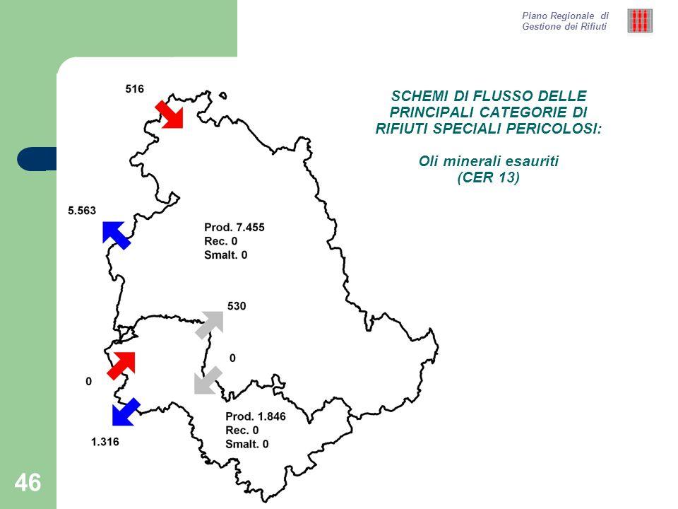 46 Piano Regionale di Gestione dei Rifiuti SCHEMI DI FLUSSO DELLE PRINCIPALI CATEGORIE DI RIFIUTI SPECIALI PERICOLOSI: Oli minerali esauriti (CER 13)
