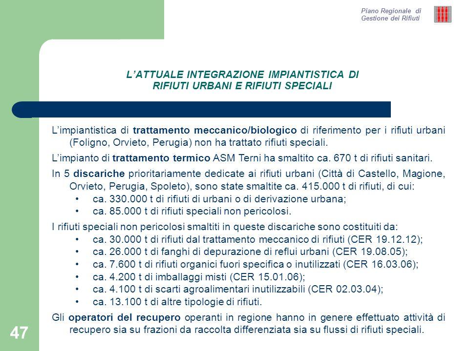 47 LATTUALE INTEGRAZIONE IMPIANTISTICA DI RIFIUTI URBANI E RIFIUTI SPECIALI Piano Regionale di Gestione dei Rifiuti Limpiantistica di trattamento meccanico/biologico di riferimento per i rifiuti urbani (Foligno, Orvieto, Perugia) non ha trattato rifiuti speciali.
