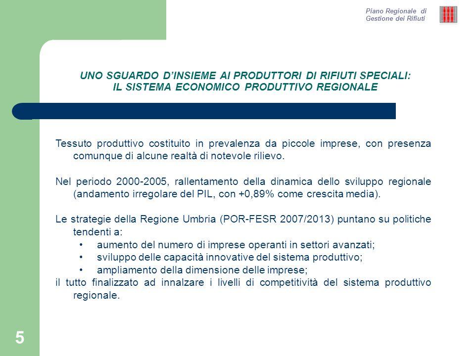 26 PRINCIPALI TIPOLOGIE DI RIFIUTI SPECIALI PERICOLOSI PRODOTTI IN REGIONE AL 2006 Piano Regionale di Gestione dei Rifiuti