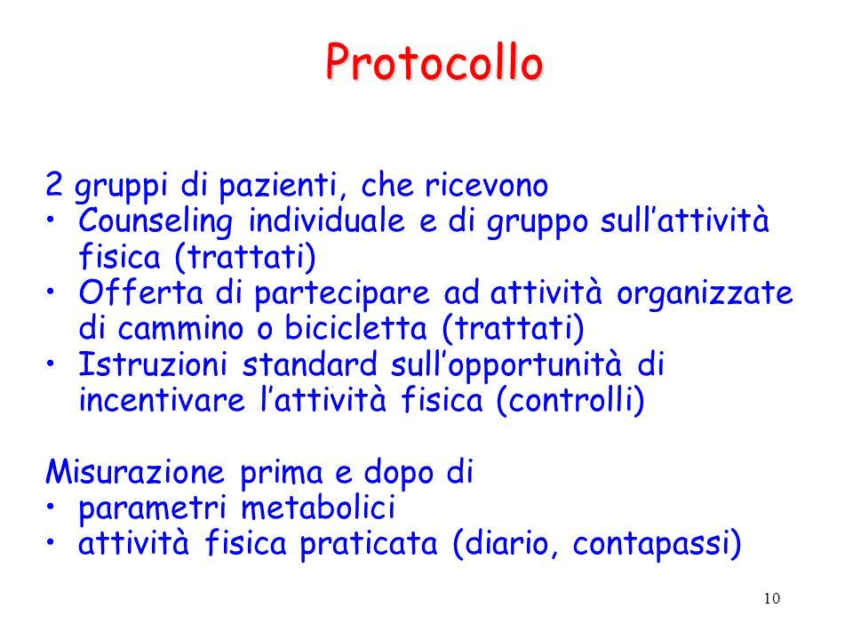 10 Protocollo 2 gruppi di pazienti, che ricevono Counseling individuale e di gruppo sullattività fisica (trattati) Offerta di partecipare ad attività
