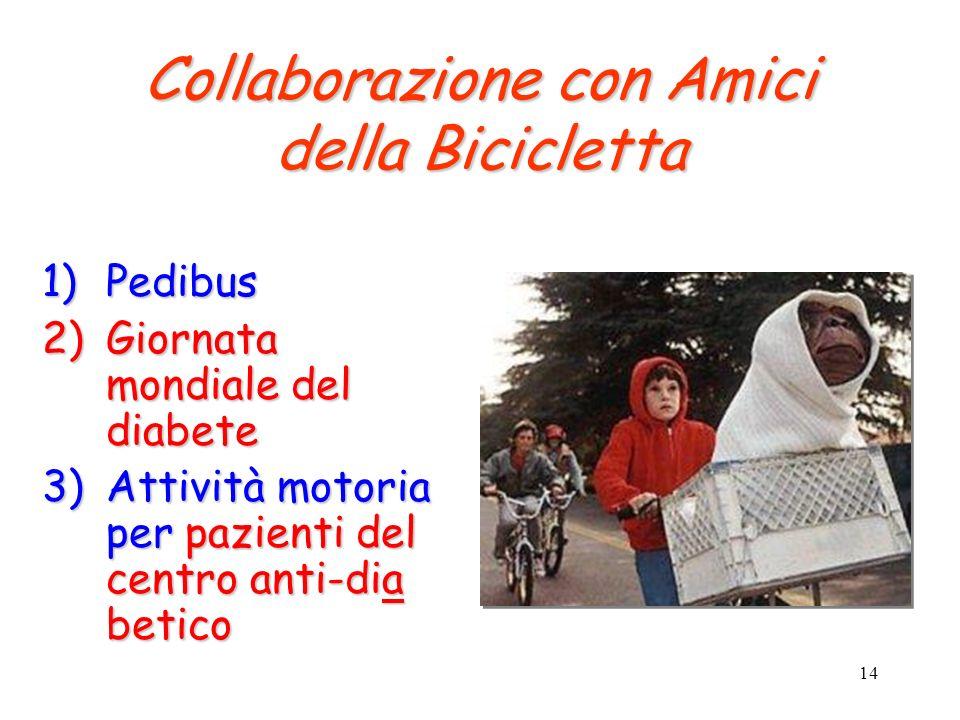 14 Collaborazione con Amici della Bicicletta 1)Pedibus 2)Giornata mondiale del diabete 3)Attività motoria per pazienti del centro anti-dia betico
