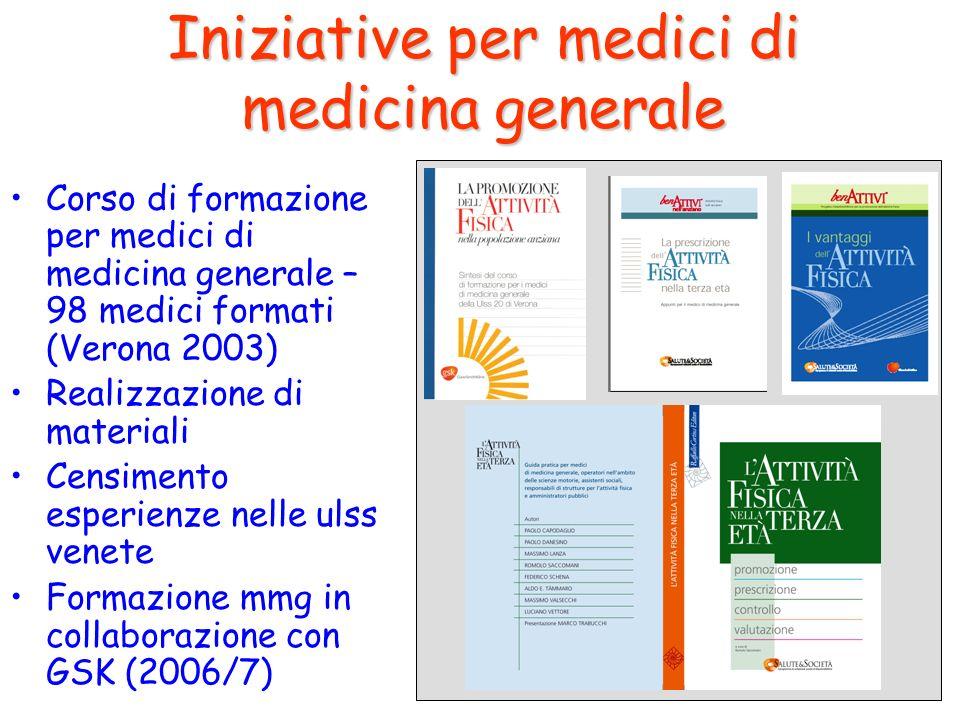 15 Iniziative per medici di medicina generale Corso di formazione per medici di medicina generale – 98 medici formati (Verona 2003) Realizzazione di m