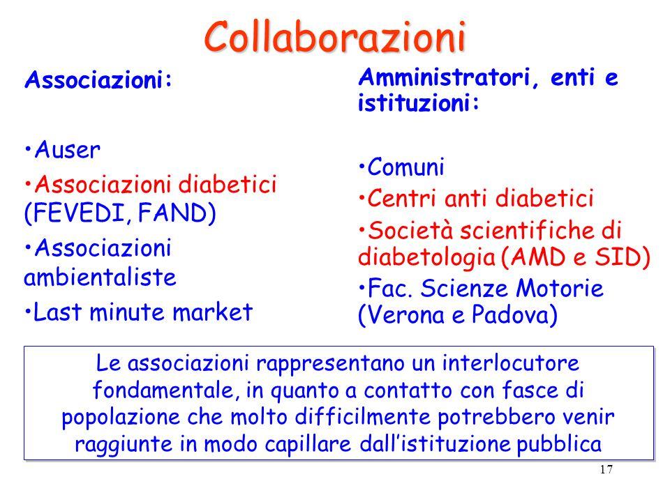 17 Collaborazioni Associazioni: Auser Associazioni diabetici (FEVEDI, FAND) Associazioni ambientaliste Last minute market Le associazioni rappresentan