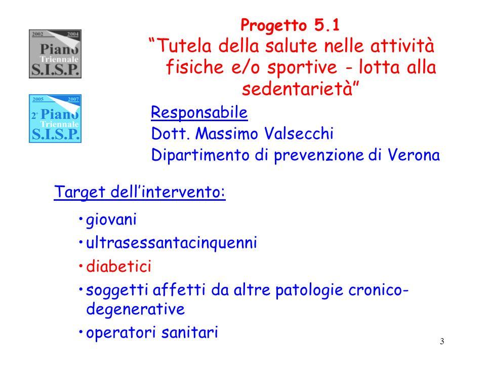 3 Progetto 5.1 Tutela della salute nelle attività fisiche e/o sportive - lotta alla sedentarietà Target dellintervento: Responsabile Dott. Massimo Val